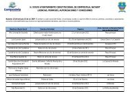 licencias, permisos, autorizaciones y concesiones 2011 - 38 ...