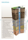 Filtro para pozo de agua y sistemas de revestimiento - Page 6