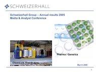 Business Unit Chemicals - Acino