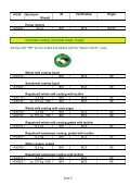 Range of RAPUNZEL raw materials as PDF (190 KB) - Page 5