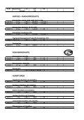 RAPUNZEL Rohstoff-Sortiment als PDF (106 KB) - Page 7