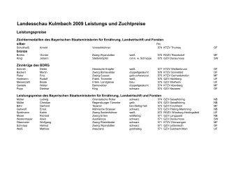 Landesschau Kulmbach 2009 Leistungs und Zuchtpreise