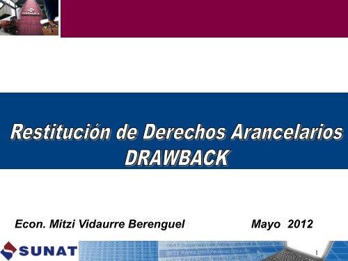 Solicitud electrónica de Drawback - Siicex