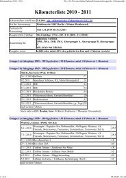 Kilometerliste erstellt am: 3.4.2011, efa - elektronisches Fahrtenbuch ...