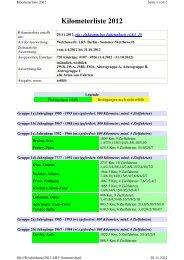 Kilometerliste 2012