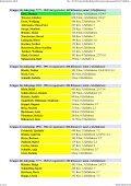 Kilometerliste erstellt am: 6.6.2010, efa - elektronisches Fahrtenbuch ... - Page 2