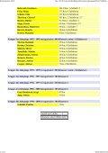 Kilometerliste erstellt am: 6.6.2010, efa - elektronisches Fahrtenbuch ... - Page 3