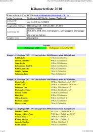 Kilometerliste erstellt am: 10.7.2010, efa - elektronisches ...