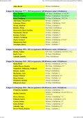 Kilometerliste erstellt am: 10.7.2010, efa - elektronisches ... - Page 2