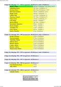 Kilometerliste erstellt am: 10.7.2010, efa - elektronisches ... - Page 3