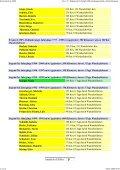 Kilometerliste 2008 - Page 3