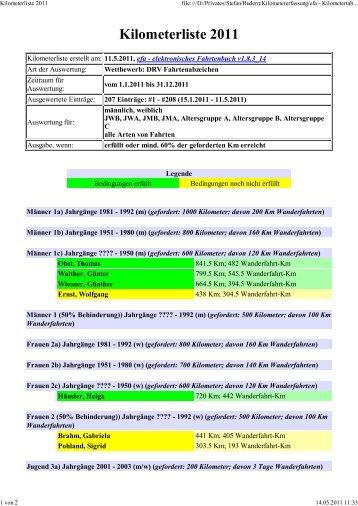 Kilometerliste erstellt am: 11.5.2011, efa - elektronisches ...