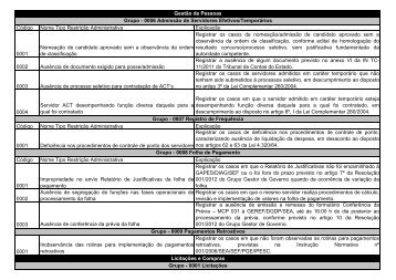 Anexo Manual Restrições Administrativas - Secretaria de Estado da ...