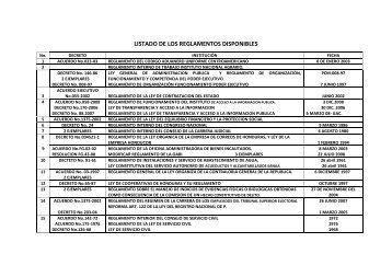 LISTADO DE LOS REGLAMENTOS DISPONIBLES - Ministerio Público