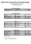 Descargar - Asociación Costarricense de Orquideología - Page 5