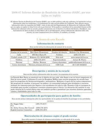 2006-07 Informe Escolar de Rendición de Cuentas (SARC, por sus ...