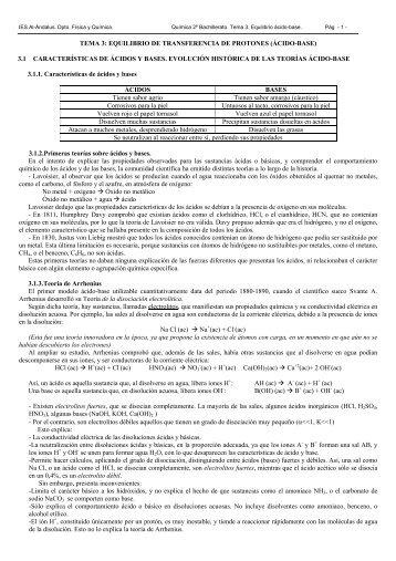 tema 3: equilibrio de transferencia de protones ... - IES Al-Ándalus