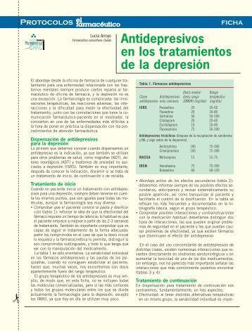 """Protocolo: """"Antidepresivos en los tratamientos de la depresión"""""""