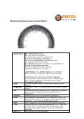 Notizzettel ausdrucken - reifendiscount.de - Seite 2