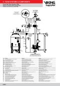 foam systems & components - Page 2