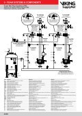 foam systems & components - Page 6