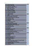 Prólogo - índice - Instituto Oceanográfico de la Armada - Page 4