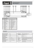 Catálogo cilindros hidráulicos (PDF - 798 Kb) - Page 5