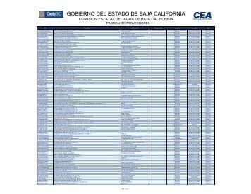 GOBIERNO DEL ESTADO DE BAJA CALIFORNIA - Transparencia