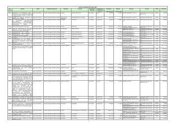 Gasto de Inversión Sectorial 2006 - Transparencia