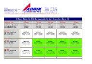 E-Serie Türen für DIN Rohbaumaße für den ... - Adrik GmbH