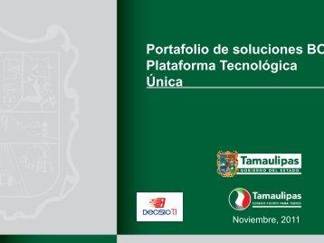 Portafolio de soluciones BO Plataforma Tecnológica Única