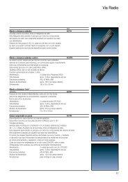 Catálogo Vía Radio - Jungiberica.net