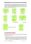 Descarga - IES Izpisúa Belmonte - Page 2