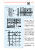 Circulación del aire por conductos - Soler & Palau - Page 3