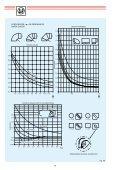 Circulación del aire por conductos - Soler & Palau - Page 4