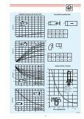 Circulación del aire por conductos - Soler & Palau - Page 5