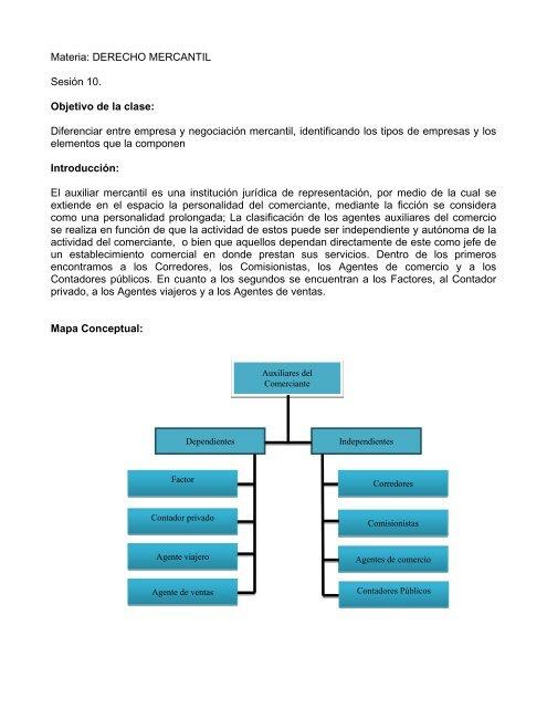 Materia: DERECHO MERCANTIL Sesión 10. Objetivo de la clase ...