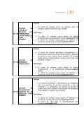Nomenclador de Actividades del Impuesto sobre los Ingresos - Page 7