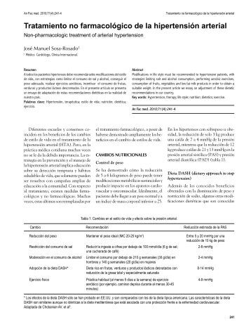 Tratamiento no farmacológico de la hipertensión arterial - SciELO