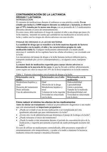 CONTRAINDICACIÓN DE LA LACTANCIA - Sanatorio de los Arcos