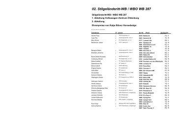 Aktuelles Programmheft - Reiterverein Ganderkesee