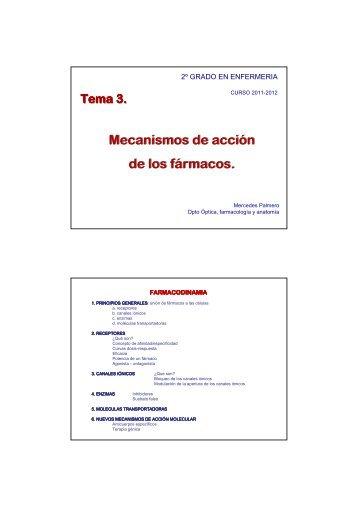 TEMA 3. Farmacodinamia 11_12 - RUA