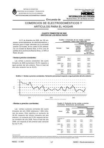 Encuesta de COMERCIOS DE ELECTRODOMÉSTICOS Y ...