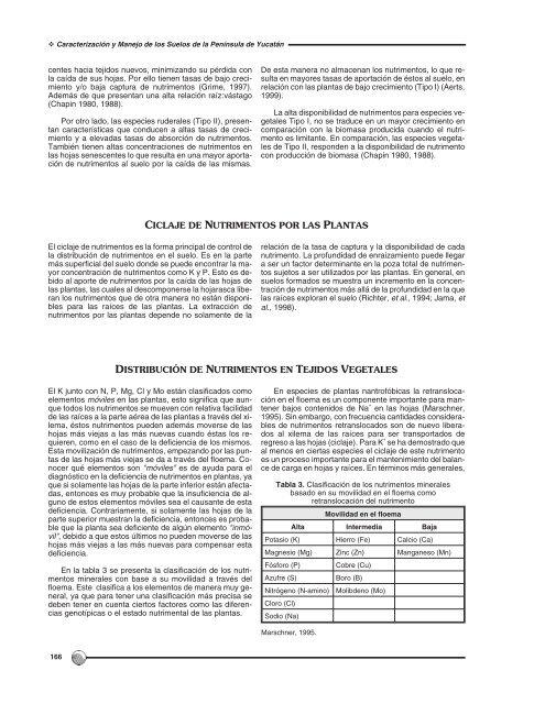 RELACIONES SUELO-PLANTA EN ECOSISTEMAS NATURALES ...