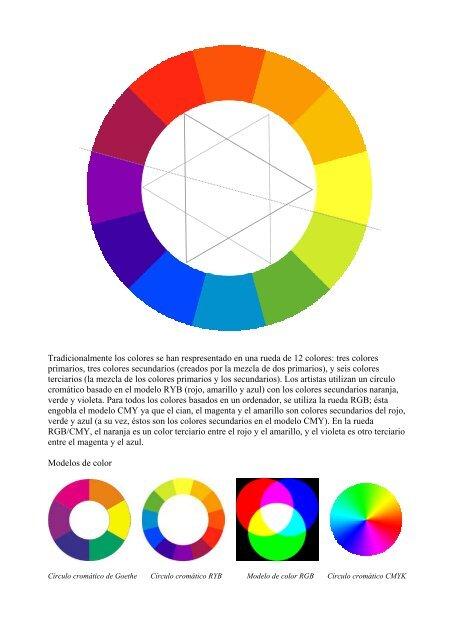 Atributos Del Color