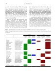 s - Latin American Journal of Aquatic Research - Page 6