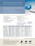 Mezcladoras magnéticas Thermo Scientific Variomag - Page 7