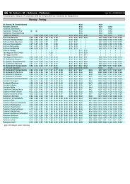 Fahrplan für Linie 85-3