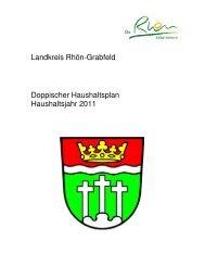 Produktkontenübersicht nach Produkten - 2011 - Landkreis Rhön ...