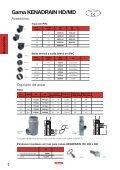 Nicoll Canais de Drenagem Download - Tiba - Page 6